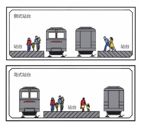 由于2号线是岛式站台,在候车区只需转身就能乘坐反