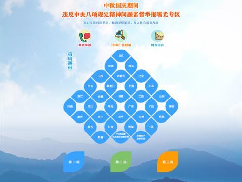 中纪委推出国庆期间违规违纪监督举报曝光专区