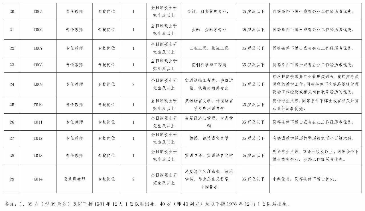 300多个岗位!湖南又一批机关事业单位招聘!千万别错过 新湖南www.hunanabc.com